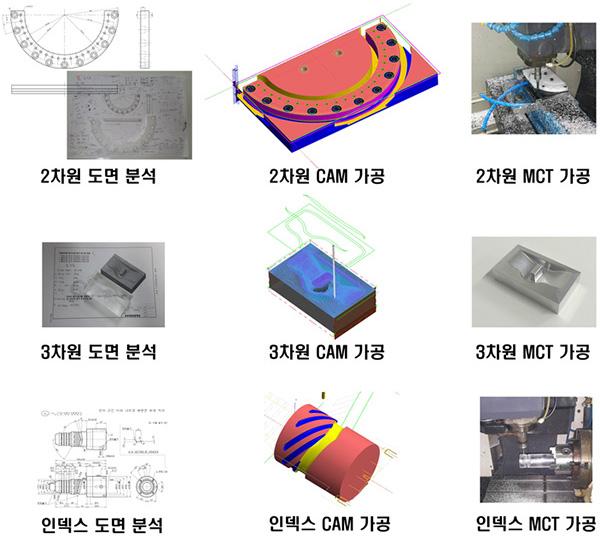컴퓨터응용기계_교육과정.jpg